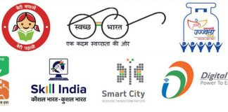 List of Government Schemes in Hindi